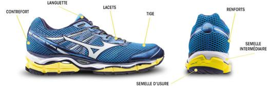 chaussure course