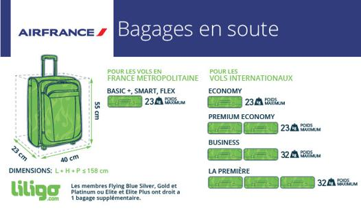 bagage en soute air france