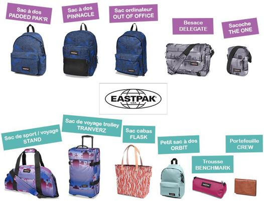 eastpak taille