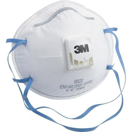 masque anti poussière