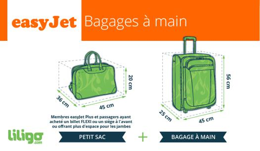 taille bagage à main easyjet