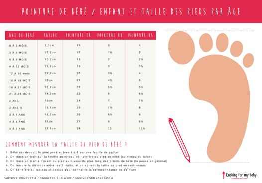 taille de chaussure bebe